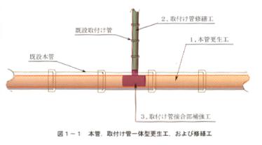 エポフィット工法画像